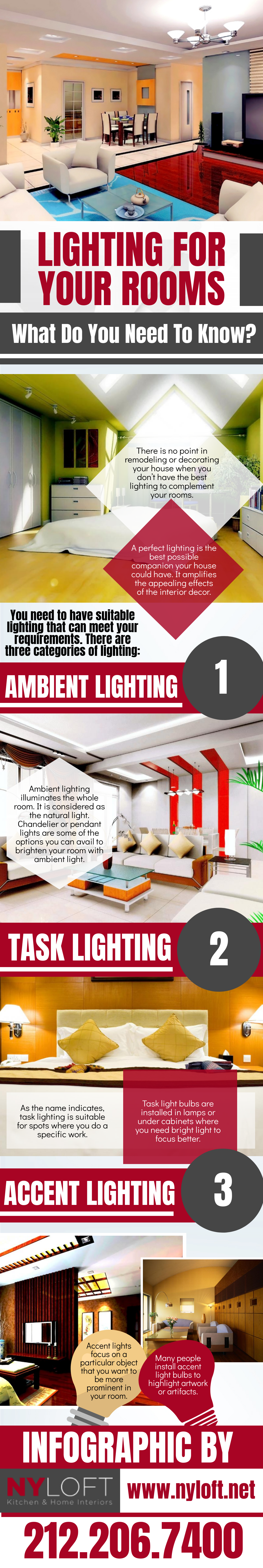 Lighting For Your Rooms - What Do You Need To Know?